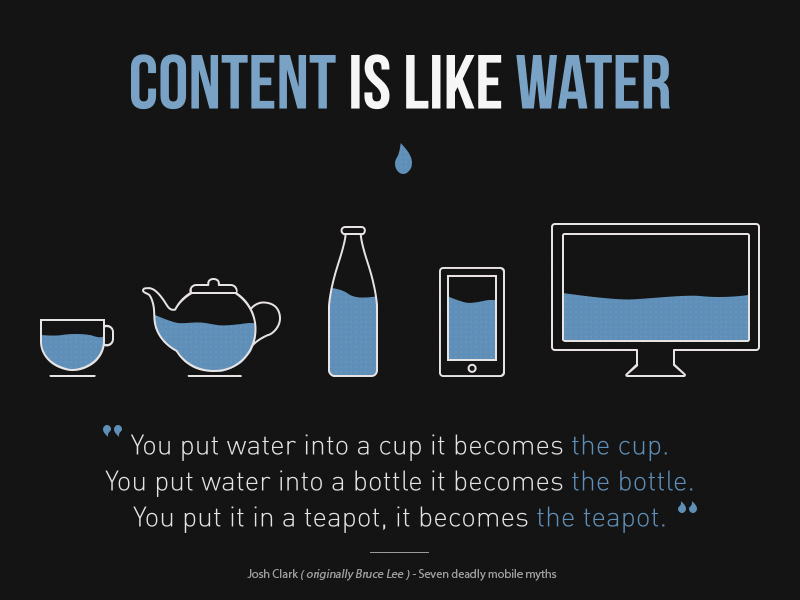 Content Marketing- Content is like water